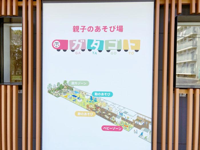 洛西口ガタゴト施設内MAP